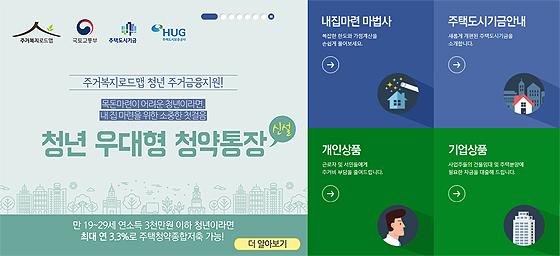 주택도시기금 포털(http://nhuf.molit.go.kr/)