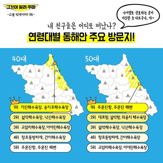 휴가철 동해안, 연령별로 노는 물 다르다?