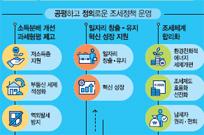 문답으로 알아본 '2018년 세법개정안'