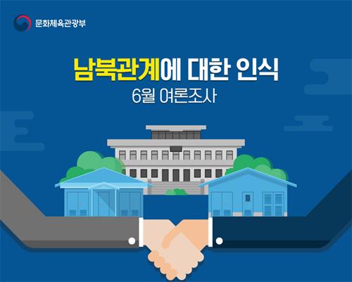 """국민 10명 중 8명 """"남북통일 가능…최우선 정책은 북 비핵화"""""""