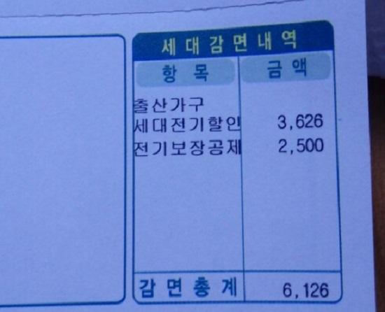 한국전력공사는 출산가구 30%할인 제도를 현행 1년에서 3년으로 확대했다.