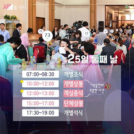 제21차 남북 이산가족 2차 상봉 일정