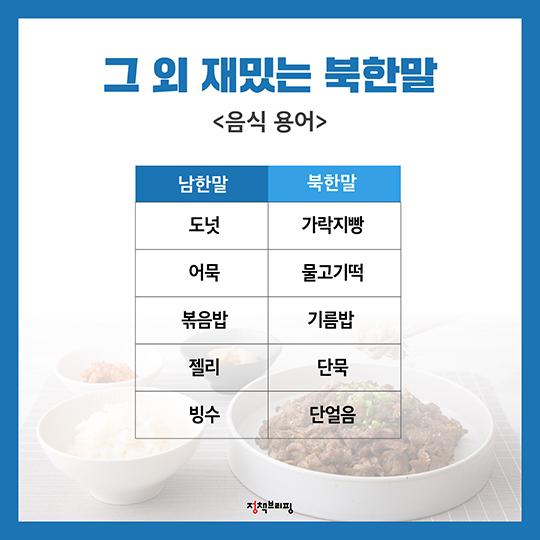 곽밥? 고기겹빵?…흥미로운 북한말 뜻풀이