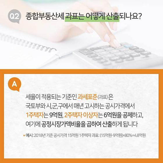[Q&A] 9.13 부동산대책 10문 10답