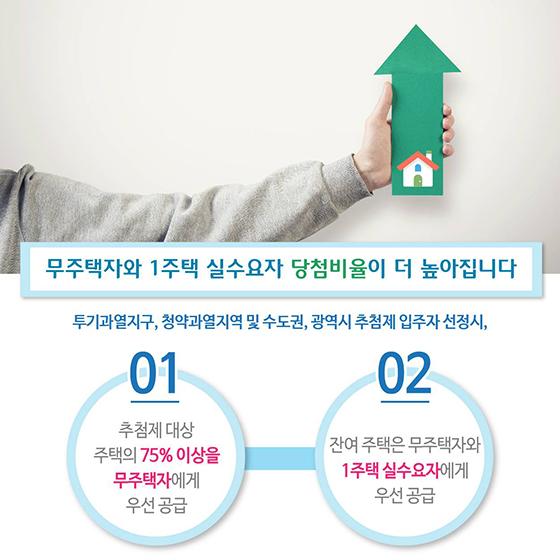 11월에 바뀌는 주택공급제도 개선안 미리보기