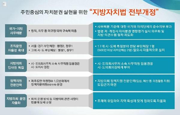 지방자치법 전면개정 주요내용(출처=행정안전부)