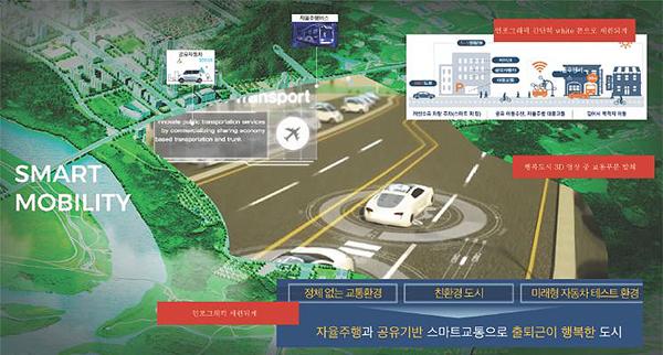 한국형 스마트시티, 첫 수출 교두보 '아세안'