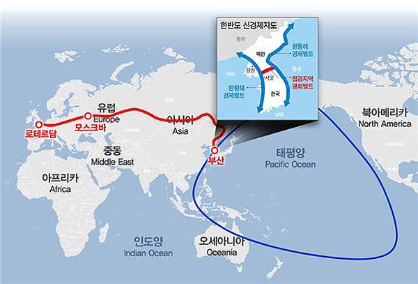 남북·대륙철도 연결과 아·태 가교국가실현을 위한 한반도신경제 구상