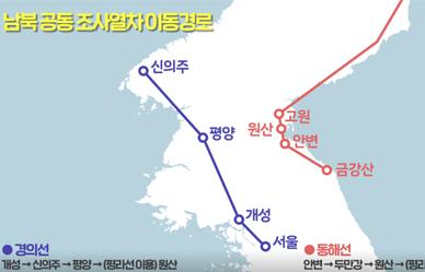 남북철도 공동조사 이렇게 진행하고 있습니다.