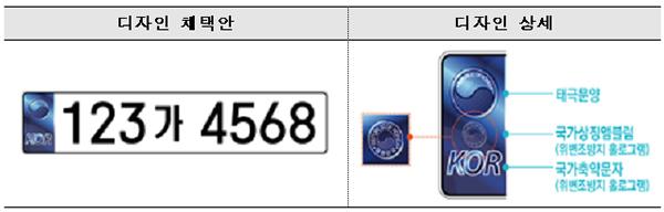 승용차 번호판 디자인 도입안