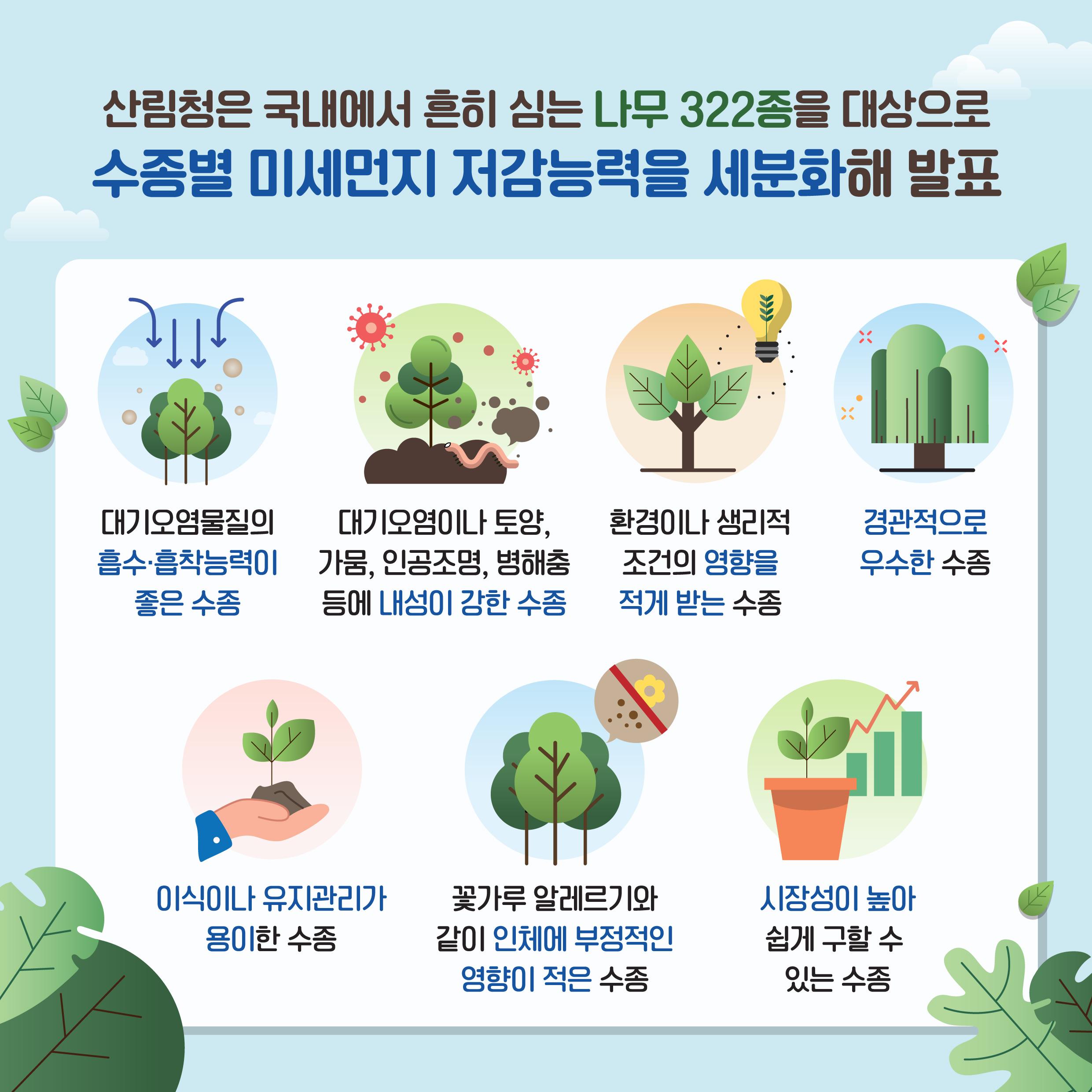 미세먼지 저감 효과가 높은 나무는 무엇?