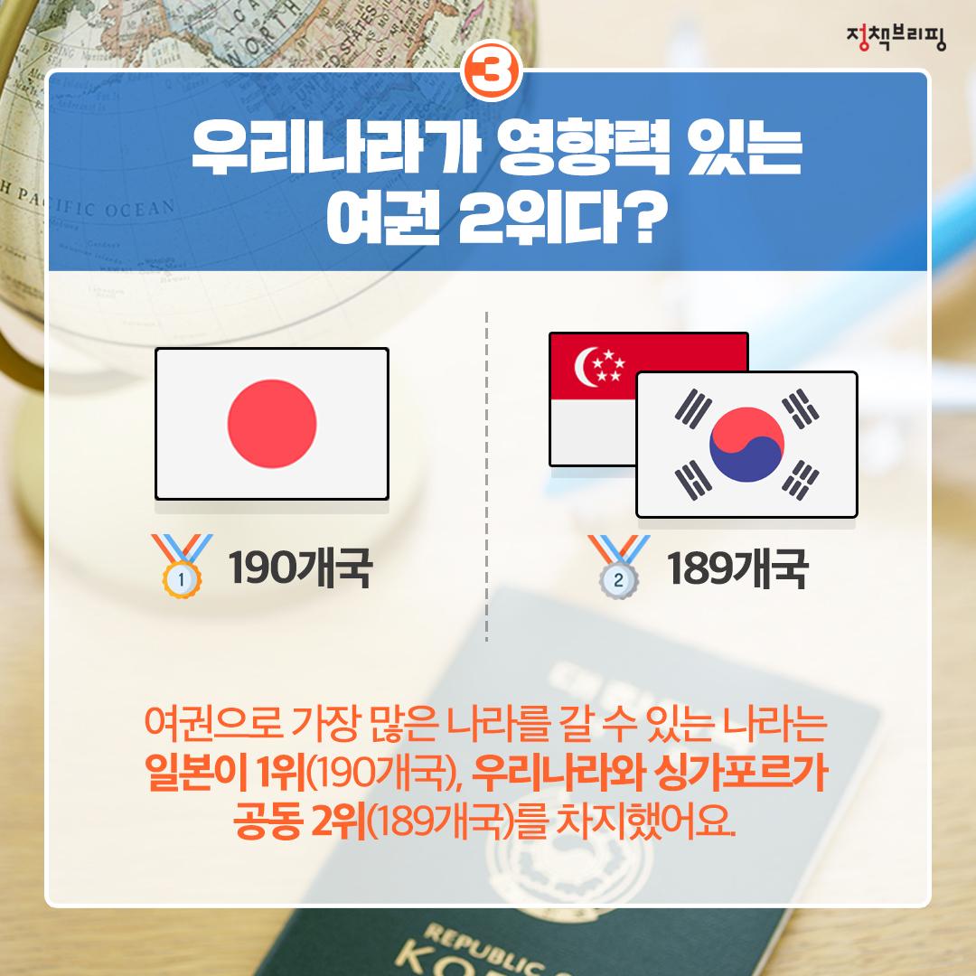 [1분완성 정책상식] 여권 편