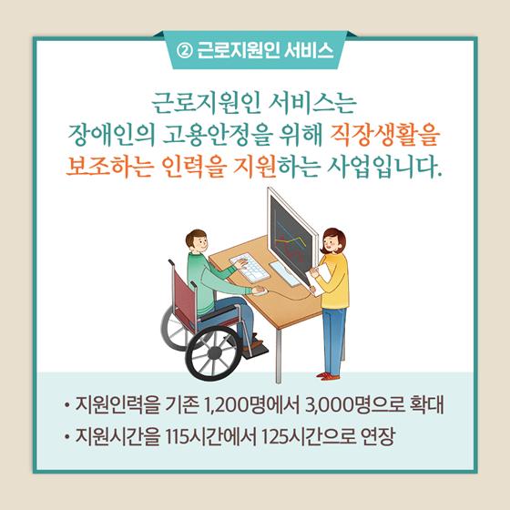 2019 달라지는 장애인 고용 정책