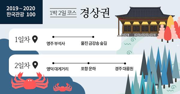 58e3bf54194 각각의 매력이 넘치는 '2019∼2020 한국관광 100'을 국내여행 마니아들이 1박 2일 혹은 2박 3일 코스로 소개한다. 올해 국내 여행은 이를 참고해서 세워보면 어떨까.