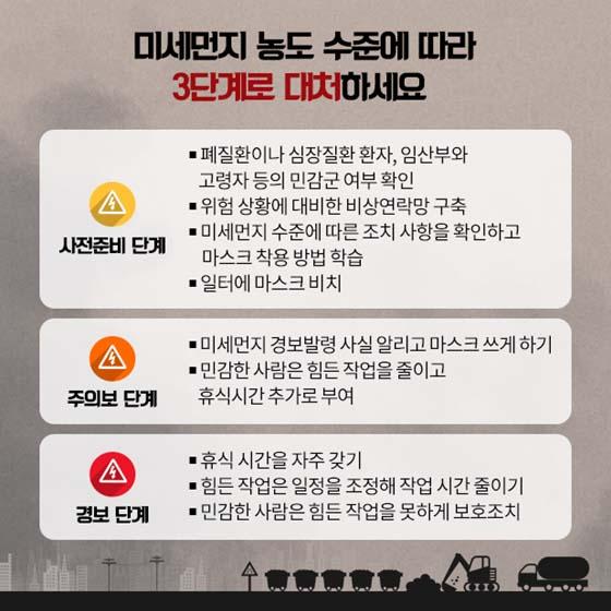 건설현장 근로자를 위한 미세먼지 대처 가이드