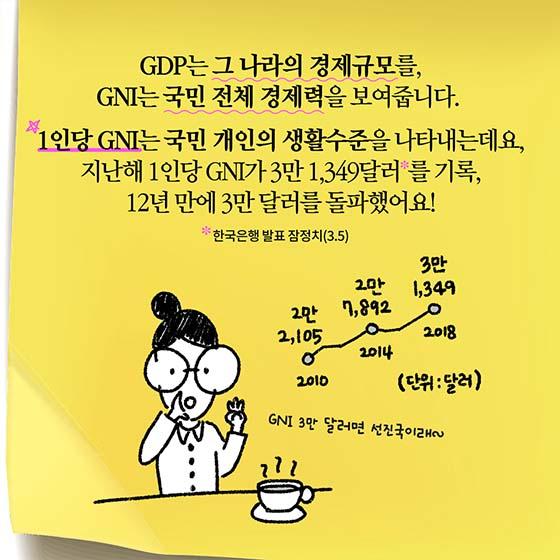 [딱풀이] 국민총소득(GNI)