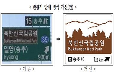 도로표지판 글자 키우고 영어표기 통일