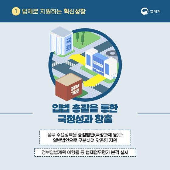 2019년 법제처 업무계획