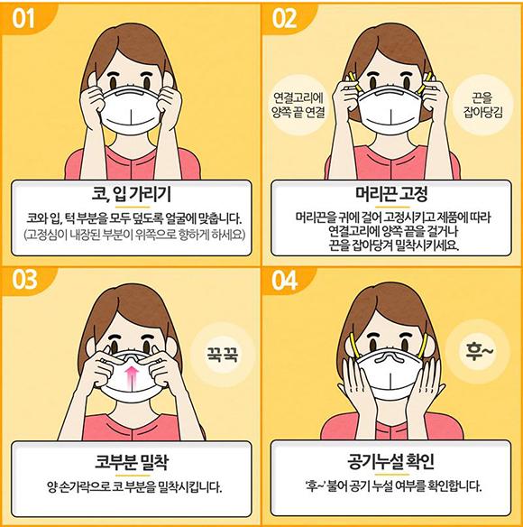 보건용 마스크의 올바른 착용법. (출처=식품의약품안전처)