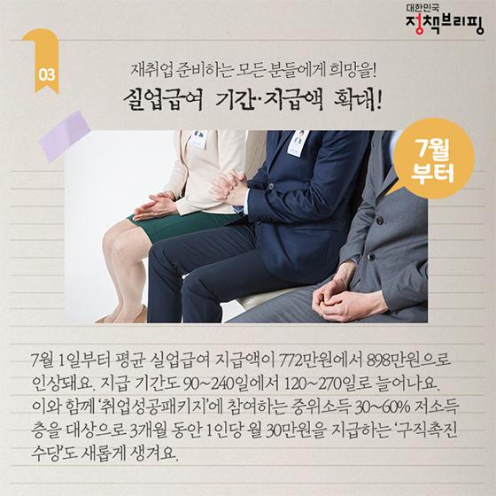 [주간정책노트] 7월부터 실업급여 772만원→898만원