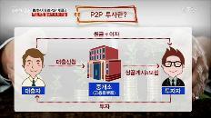 [정보톡! 돈이툭!] 미성년자들의 P2P 재테크···최소 5천 원부터 시작 가능