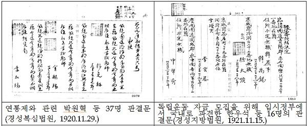 '판결문에 담긴 대한민국 임시정부의 국내 활동' 수록 관련 기록