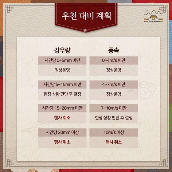 제5회 궁중문화축전 FAQ