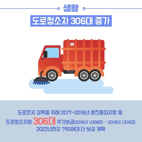 2017-2019년 미세먼지 배출원관리 이렇게 했습니다.