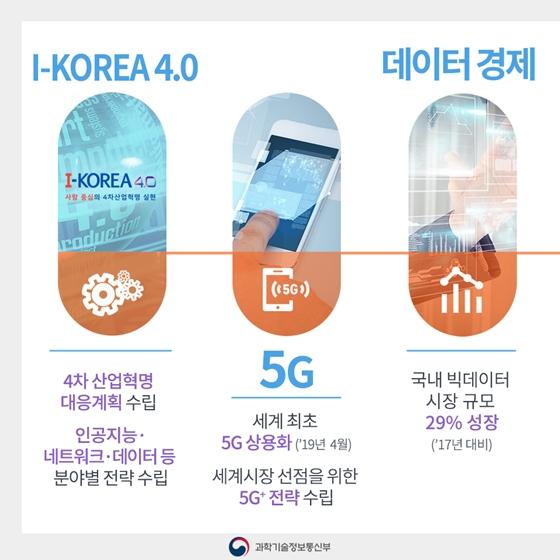 과학기술·ICT가 바꾼 2년