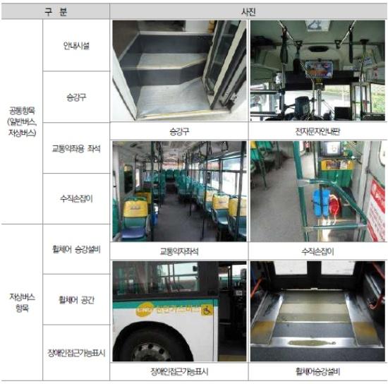 버스차량.(출처=국토교통부)