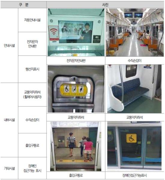 도시철도 및 광역전철 차량.(출처=국토교통부)