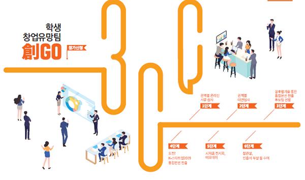 2019 학생 창업유망팀 300 경진대회.