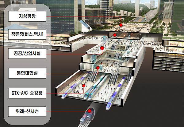 강남권 광역복합환승센터(가칭) 조감도