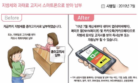 7월부터 스마트폰 앱으로 지방세 고지서를 납부할 수 있게 된다.