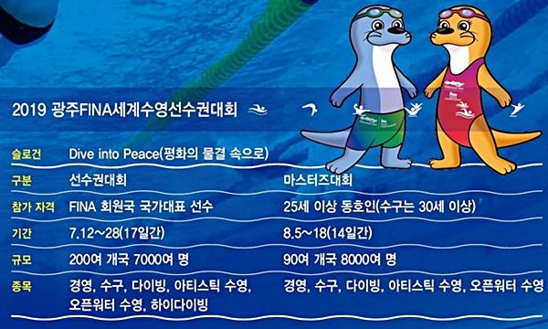 광주세계수영선수권 대회의 간단한 설명 <출처= 문체부 >