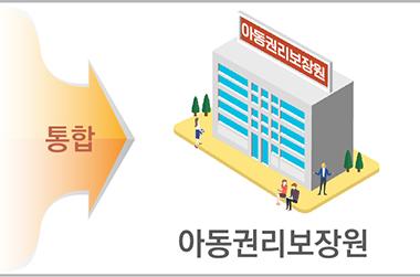 아동정책·서비스 통합지원 '아동권리보장원' 출범