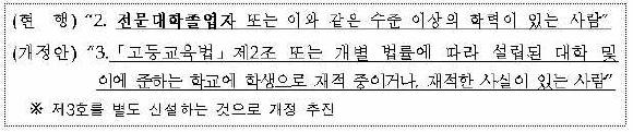 학교교과교습 학원의 강사 자격기준(별표 3) 신구 대비표.