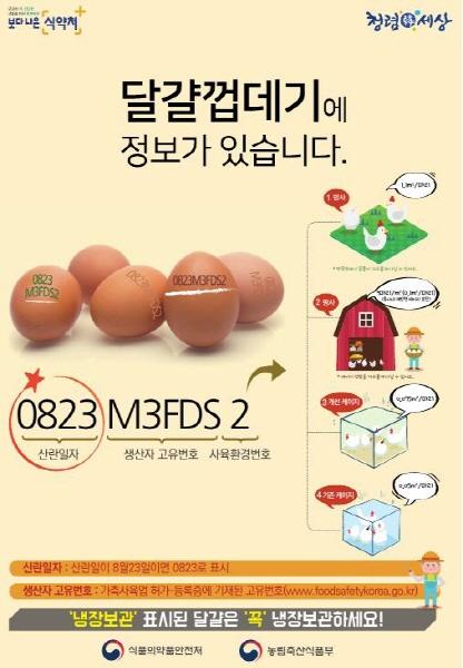 달걀껍데기에 산란일자와 닭의 사육환경을 나타내는 정보를 의무적으로 표기해야 한다.(사진=농림축산식품부 홈페이지)