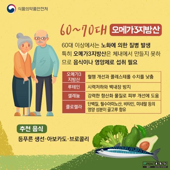 내 나이에 필요한 영양제는 뭘까?