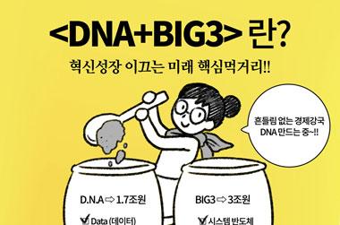 [딱풀이] DNA+BIG3란?
