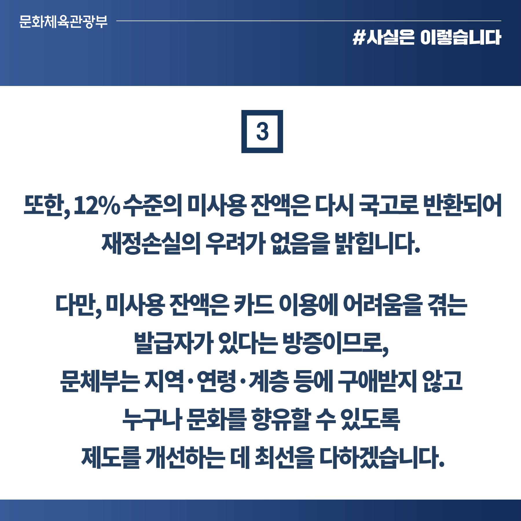 문화누리카드 전반적인 사용실적, 2018년 87.8%