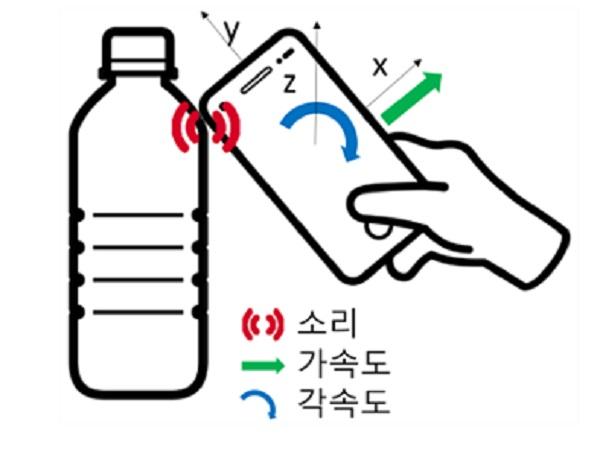 노커에 사용되는 센서와 작용 방향