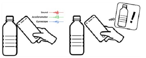 물병에 노크 했을 때의 예시. 노커는 물병에서 생성된 고유 반응을 스마트폰을 통해 분석하여 물병임을 알아내고, 그에 맞는 서비스를 실행 시킨다. 예) 물 주문
