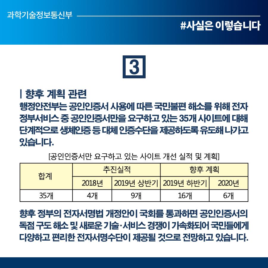 정부, 다양한 전자서명수단 확산 추진 중