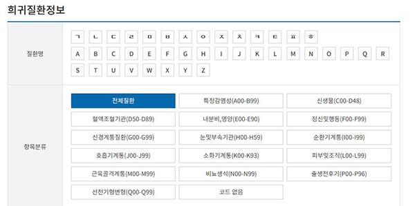 질병관리본부의 희귀질환정보 http://helpline.nih.go.kr/cdchelp/ph/rdiz/selectRdizInfList.do?menu=A0100