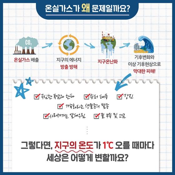지구 온도가 1℃ 오르면?…기후변화 시나리오