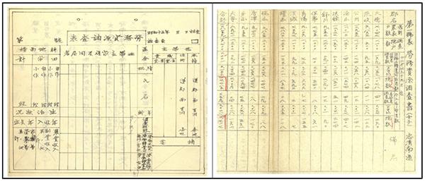 10월 31일 일반에게 공개한 노무자원조사표(왼쪽)와 노무자원조사서. (사진=국가기록원 제공)