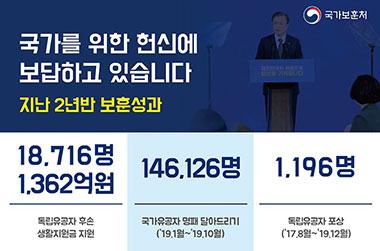 [문재인정부 2년 반] 보훈 성과