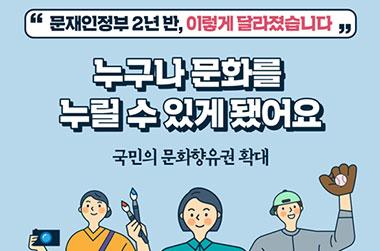 [문재인정부 2년 반] 국민의 문화향유권 확대