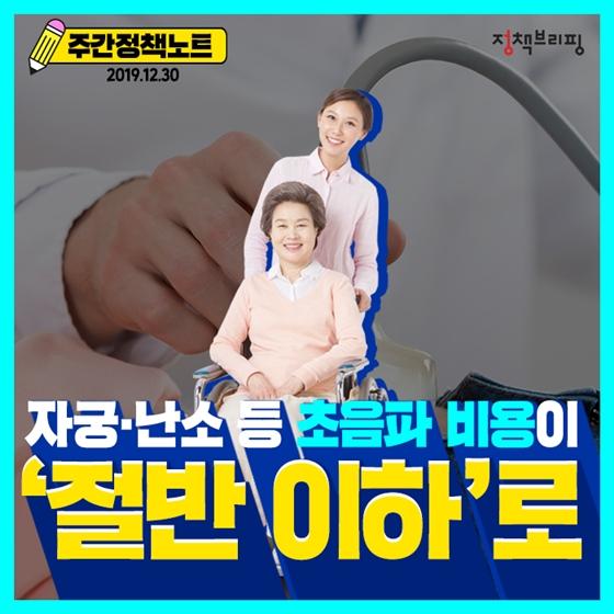 [주간정책노트] 자궁·난소 등 초음파 비용이 절반 이하로 줄어듭니다